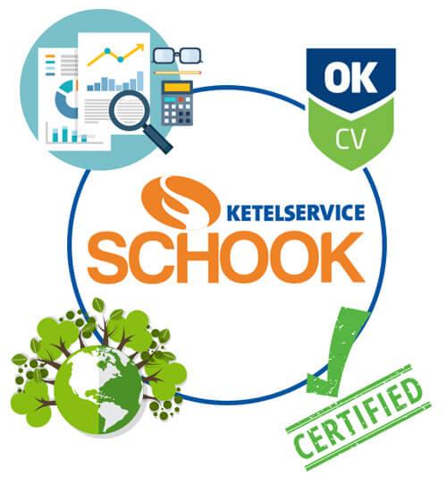 CV-installatie door Ketelservice Schook